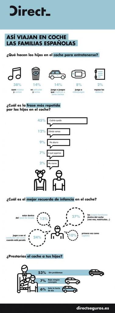 Direct Seguros Infografía Día del Padre