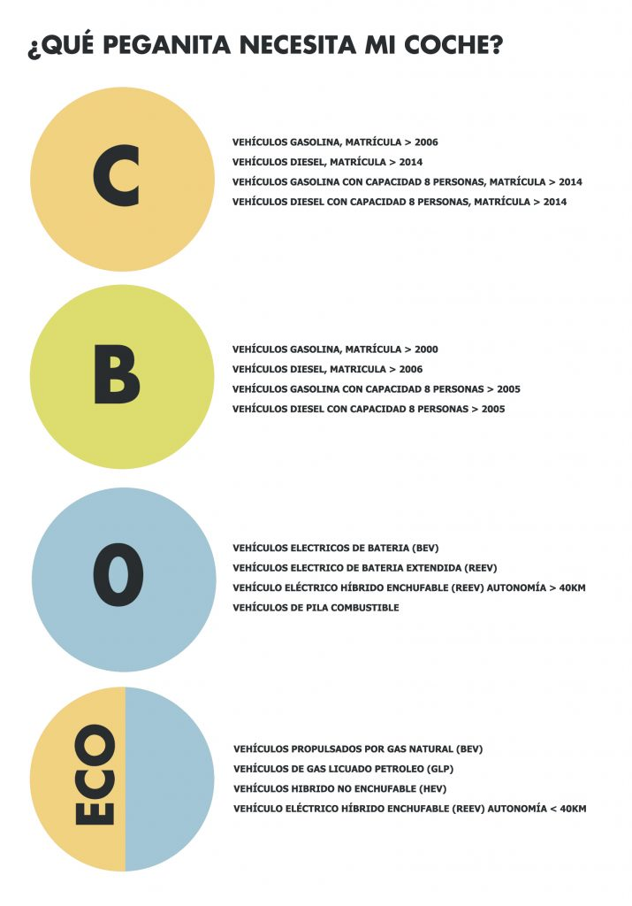 infografía pegatinas DGT