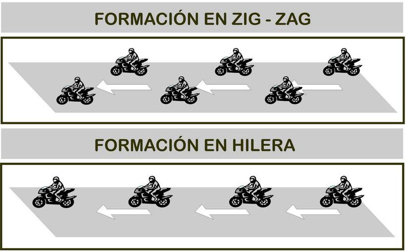 señales de motos
