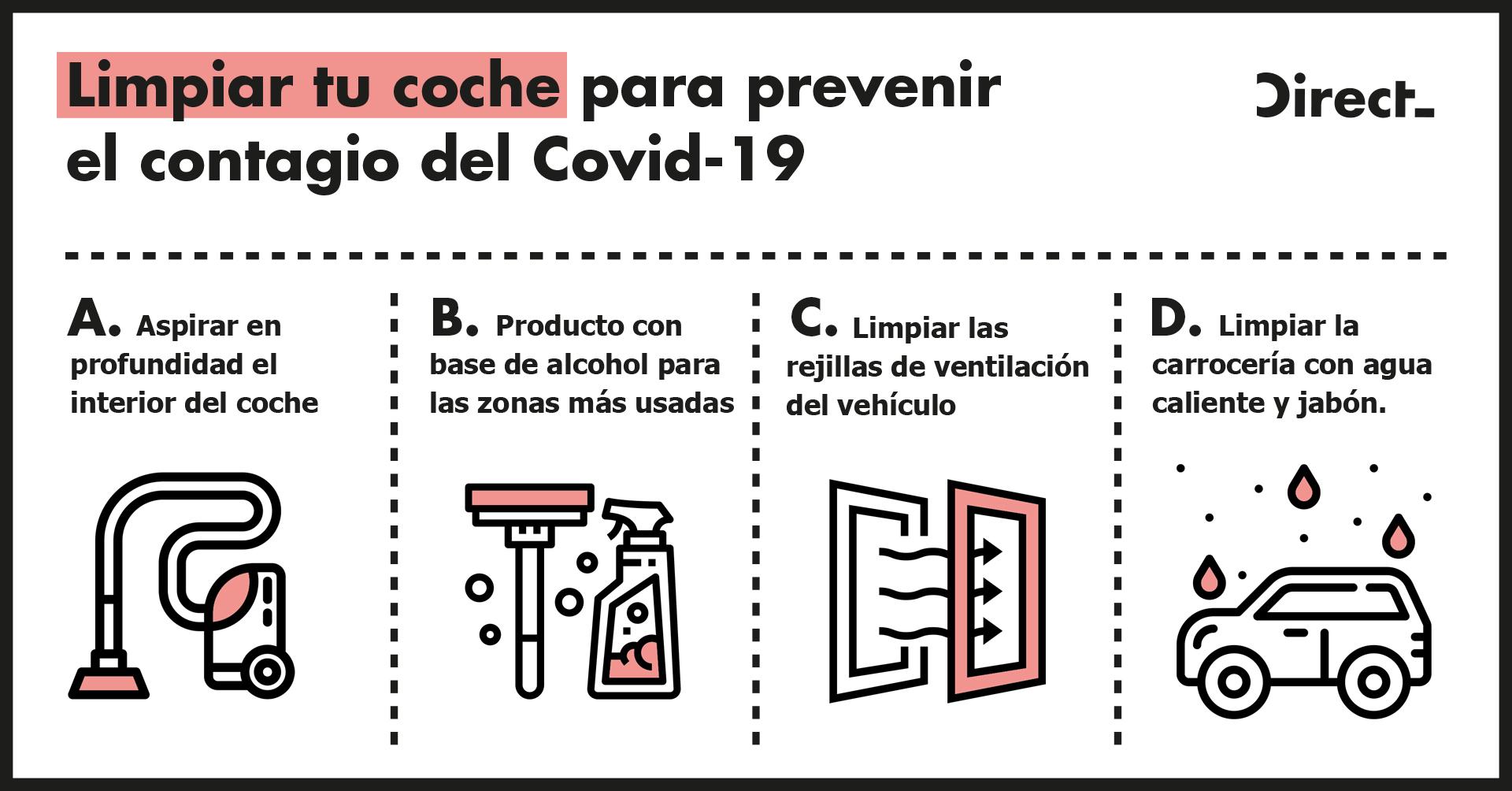 Cómo lavar el coche para evitar contagios del Covid.19